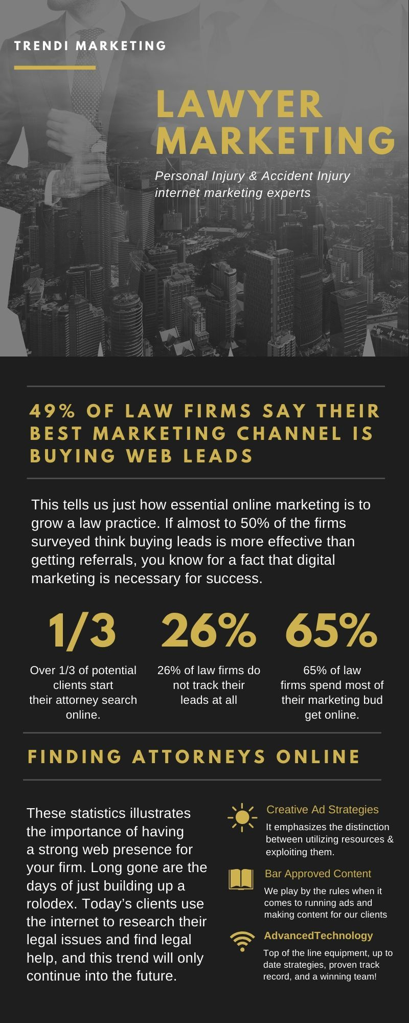 Personal Injury Lawyer Marketing